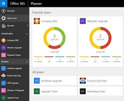 Microsoft Office 365 Planner Gantt Chart Microsoft Planner Vs Tasks Web Part Sharepoint Maven