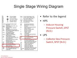 panel wiring diagram ppt panel image wiring diagram draft inducer pressure switch wiring diagram draft auto wiring on panel wiring diagram ppt