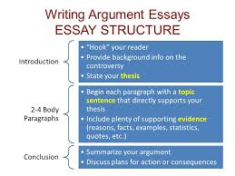 simon schuster handbook for writers e ch  writing argument essays essay structure