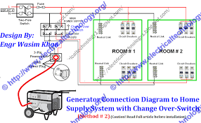 how to connect portable generator to home supply click image to enlarge generator connection change over system to home supply
