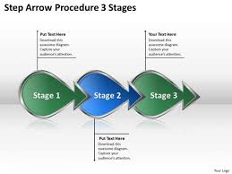 Step Chart In Powerpoint Step Arrow Procedure 3 Stages Po Process Flow Chart