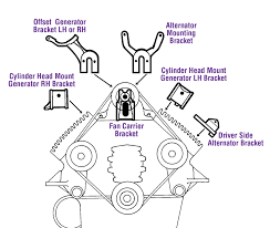 the tom chandler ford flathead v8 generator solution speedway