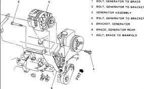 1999 pontiac montana trying to change the alternator and do alternator replacement near me at Alternator Location Diagram