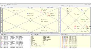 Natal Birth Chart Marriage Astrological Analysis Marriage Through Tamil Text Of Virat