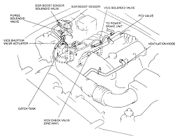 2000 mazda miata engine diagram wiring diagram u2022 rh ch ionapp co 2003 mazda miata wiring diagram 1990 mazda miata engine diagram