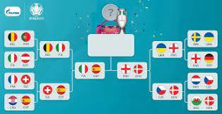 Tabellone Euro 2020 / 1ewqhwsrvfcbhm : Jun 18, 2021 jun 18, 2021 by  billboard. - cdzrqhfhxydpxt