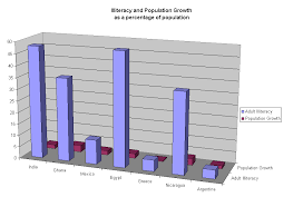 Demographic Charts Using Infonation And Microsoft Excel Aha