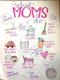 Mother Day Chart Celebrating Mothers Day Mothers Day Activities Mothers
