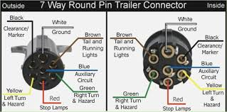 chevy 7 pin trailer wiring diagram auxiliary tail lights and wiring diagram trailer wiring diagram 7 pin round 7 blade trailer of 7 pin towing plug