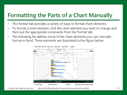 Microsoft Official Academic Course Microsoft Excel Core Ppt
