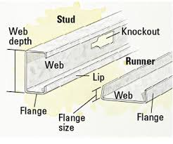 Framing an Interior Wall with Metal Studs Better Homes Gardens