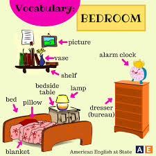 bedroom furniture names in english. Parts Of The House Vocabulary: Bedroom By #americanenglishatstate Furniture Names In English N