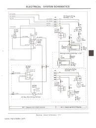 2005 john deere 3120 fuse box diagram great installation of wiring 5400 john deere wiring diagram wiring library rh 14 codingcommunity de