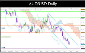 Aud Usd Forex Moves After Aussie Building Approvals Fomc
