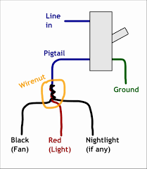 alpha boilers wiring diagrams wiring library ceiling fan light wiring diagram one switch inspirational for rh techteazer com bft alpha wiring