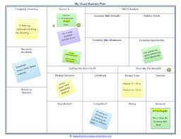 simple business model template visual business plan simple fun