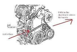 chevrolet trailblazer engine diagram chevy 2008 2003 wiring full size of 2006 chevy trailblazer engine diagram 2004 blazer intrigue 3 5 data wiring diagrams