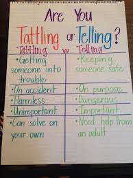 Tattling Vs Telling Kids Learning Preschool Parenting