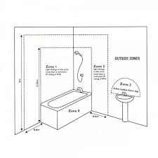 bathroom lighting zones. Bathroom Lighting Zones
