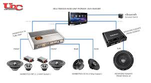 wiring diagram for car audio system floralfrocks car stereo wiring color codes at Wiring Diagram Car Audio System