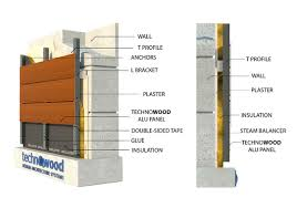 panel façade system from technowood