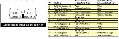 radio wiring diagram for 2002 mitsubishi montero sport wiring nh pajero stereo wiring diagram digital