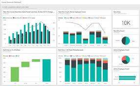 Sample Data Analysis Report And Exploratory Data Analysis Report ...