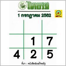โรงเรียนนวมินทราชินูทิศ สวนกุหลาบวิทยาลัย ปทุมธานี ::
