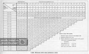 Shim Size Chart Pre 98 92 97 Shim Over Bucket Valve Adjustment 56k