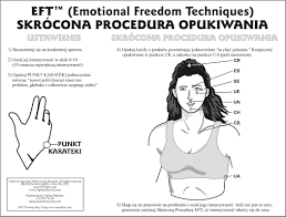 Eft Tapping Points Chart Pdf Tapintoheaven Com Eft Tapping Charts
