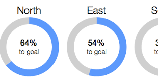 How To Do Donut Chart In Tableau Tableau Tip How To Make Kpi Donut Charts