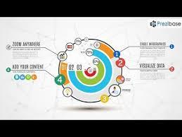 Circle Infographics Maker Prezi Template