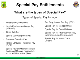 Navy Flpp Pay Chart 2018 Interpret Military Pay And Allowances Ppt Download