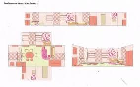 курсы швеи и закройщика Обучение курсы в Бишкек на kg  Курс Дизайн и проектирование интерьера в Бишкек