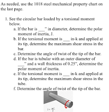 Steel Material Properties Chart Solved As Needed Use The 1018 Steel Mechanical Property