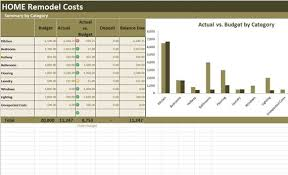 Home Renovation Costs Calculator Excel Template Remodel Cost Vs Budget Tracker Reno Journal