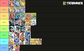 Pokémon Game tier list - Album on Imgur