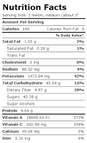 Cantaloupe Nutrition Chart Cantaloupe Paige Collins Fitness Blog