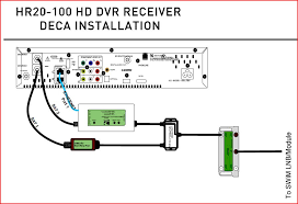 directv hd dvr wiring diagram images tv rv satellite wiring wiring diagram of directv whole home service