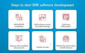 Custom Ehr Development Consider Benefits Cost And Crucial