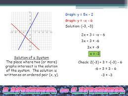 solving quadratic equations topic 3 2 graph