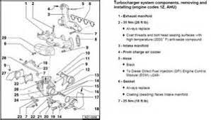 vw tdi engine diagram vw image wiring diagram similiar vw tdi engine diagram keywords on vw 2 0 tdi engine diagram