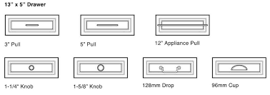 Cabinet Hardware Sizing Guide The Knobbery Cabinet