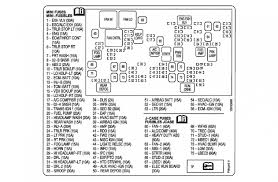 2007 chevy equinox fuse box diagram wiring diagram for you • 2005 chevy colorado fuse diagram schema wiring diagrams rh 46 pur tribute de 2012 chevy equinox fuse box diagram 2012 chevy equinox fuse box diagram