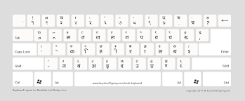 Hindi Keyboard Chart Pdf 3 Free Hindi Keyboard To Download
