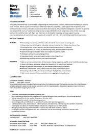 Free Rn Resume Template Enchanting Home Care Nurse Resume Sample Lovely 28 Awesome Free Rn Resume