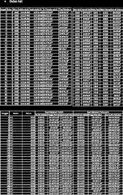 Di samping itu di tahun 2021 kita juga. Penanggalan Rowot Sasak Dalam Perspektif Astronomi Penentuan Awal Tahun Kalender Rowot Sasak Berdasarkan Kemunculan Bintang Pleiades Pdf Download Gratis
