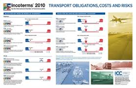 Incoterms Wall Chart Incoterms