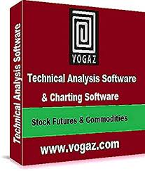 Vogaz Real Time Technical Analysis Charting Software With