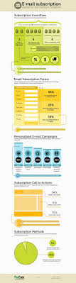 best images about infographic samples politics how fashion retailers grow their email marketing lists
